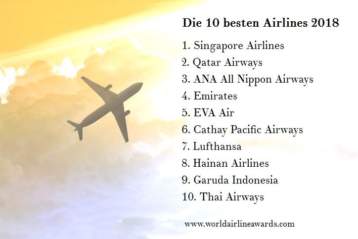 Die 10 besten Fluggesellschaften 2018